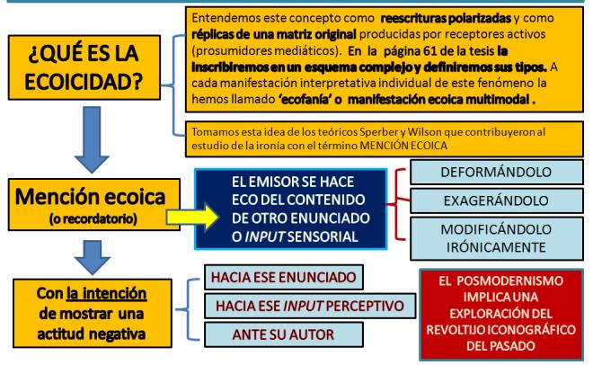 ecoicidad1